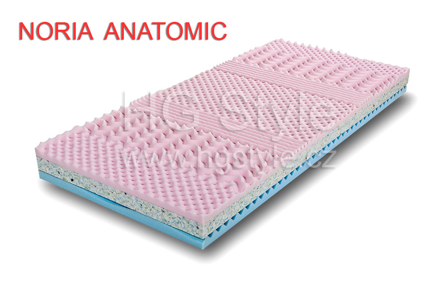 Matrace Noria Anatomic